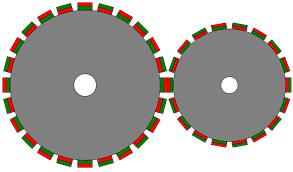 magnet gears
