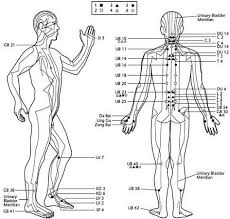 acupuncher points