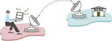 electronic transfer