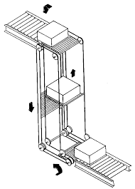 lift conveyors