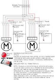 diagramas de motores
