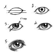 how to draw an eyes
