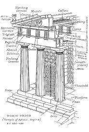 doric order columns