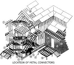 construction metal