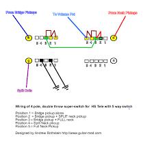 5 way switch guitar