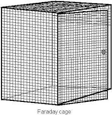 faraday shielding