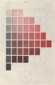 munsell color charts