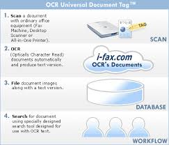optical character recognition ocr