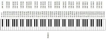 notes for the piano