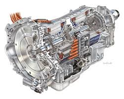 automatic transmission systems