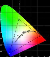 lcd calibration