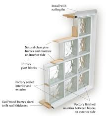 glass blocks windows
