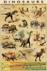 dinosaur pictures with names