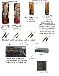bass guitar rigs