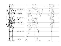 how to draw figure