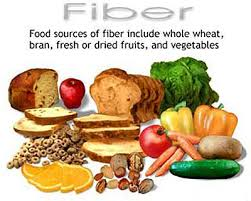 food that contains fiber
