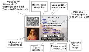 biometric id card
