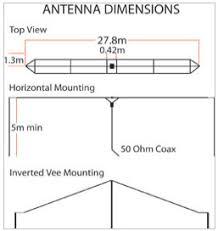 hf dipole antenna