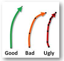 curved arrow powerpoint