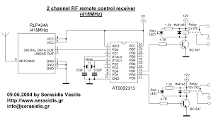 radio frequency receiver