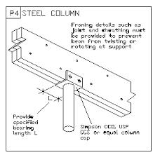 steel column