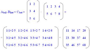 matrices multiplication