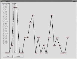 graficas poligonales
