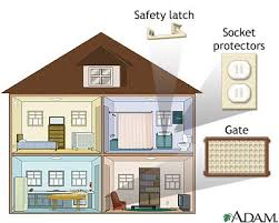 safety in the home pictures