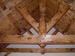 log beam