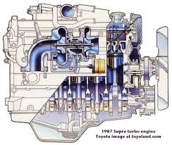 engine toyota
