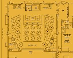 reception layout