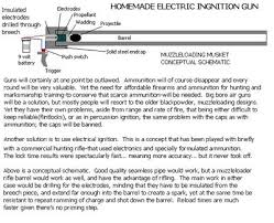 electric ignition