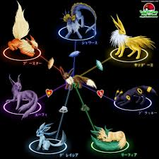 eevee evolutions pictures