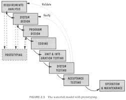model prototyping