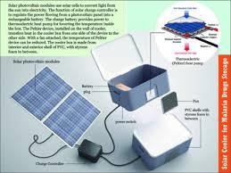 cooler solar