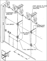 spider glass system