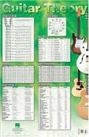 music theory poster