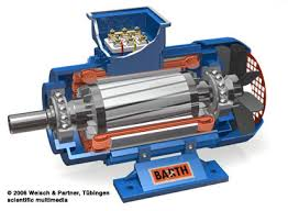 three phase ac motor