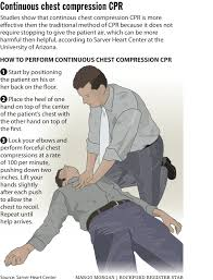 cpr compression
