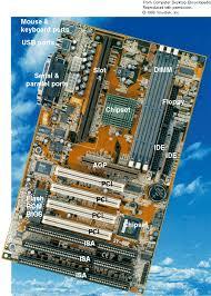 mini atx motherboards