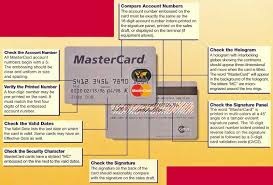 mastercard security number