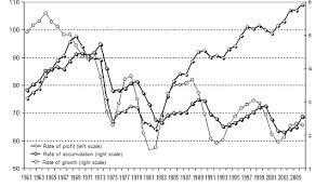economic graphics