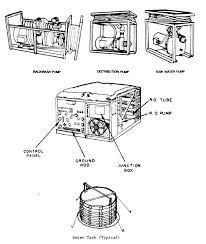 reverse osmosis water purification unit