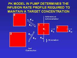 compartment model