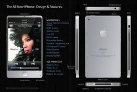 the new i phone