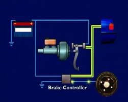 electric brakes