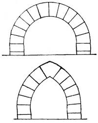 pictures of arches