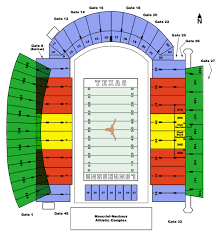 darrell k royal stadium seating chart