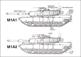 drawings of army tanks