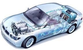 hydrogen powered engines